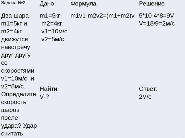Задача №2 Дано: Формула Решение Два шараm1=5кгиm2=4кгдвижутся навстречу друг...