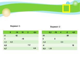 Вариант 1 Вариант 2 8-14192-0,4 -342 -1-19 -1,1-8,8 -6,6