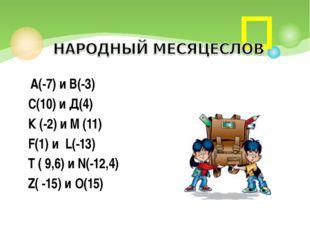 А(-7) и В(-3) С(10) и Д(4) К (-2) и М (11) F(1) и L(-13) T ( 9,6) и N(-12,4)