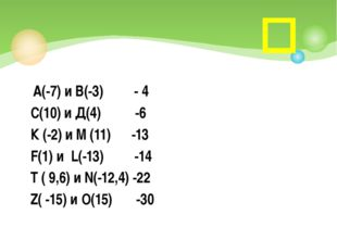 А(-7) и В(-3) - 4 С(10) и Д(4) -6 К (-2) и М (11) -13 F(1) и L(-13) -14 T (