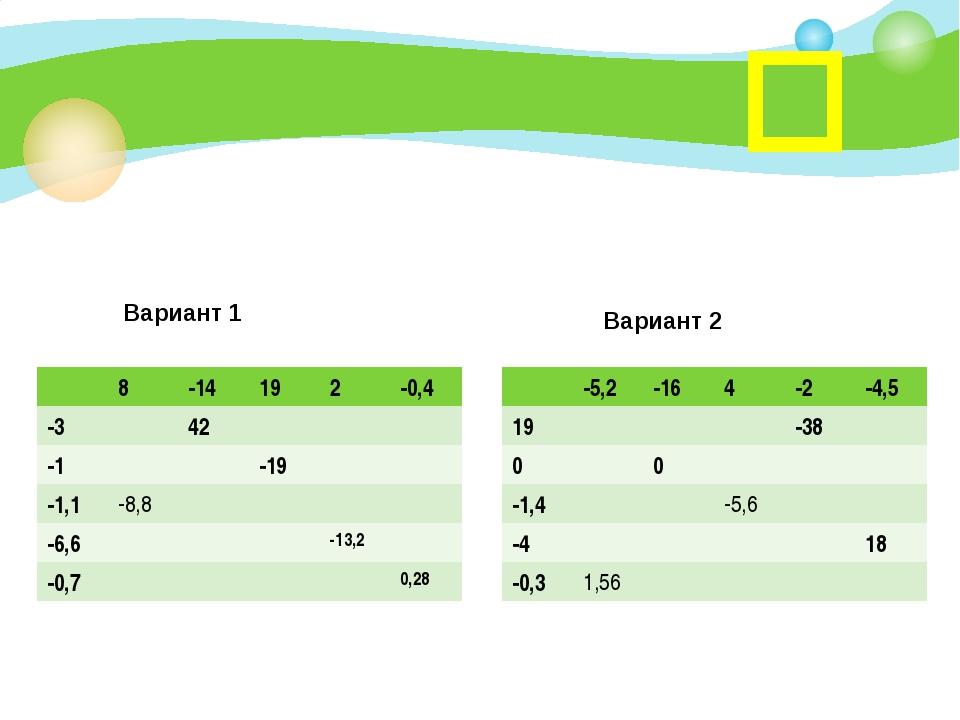 Вариант 1 Вариант 2 8-14192-0,4 -342 -1-19 -1,1-8,8 -6,6...
