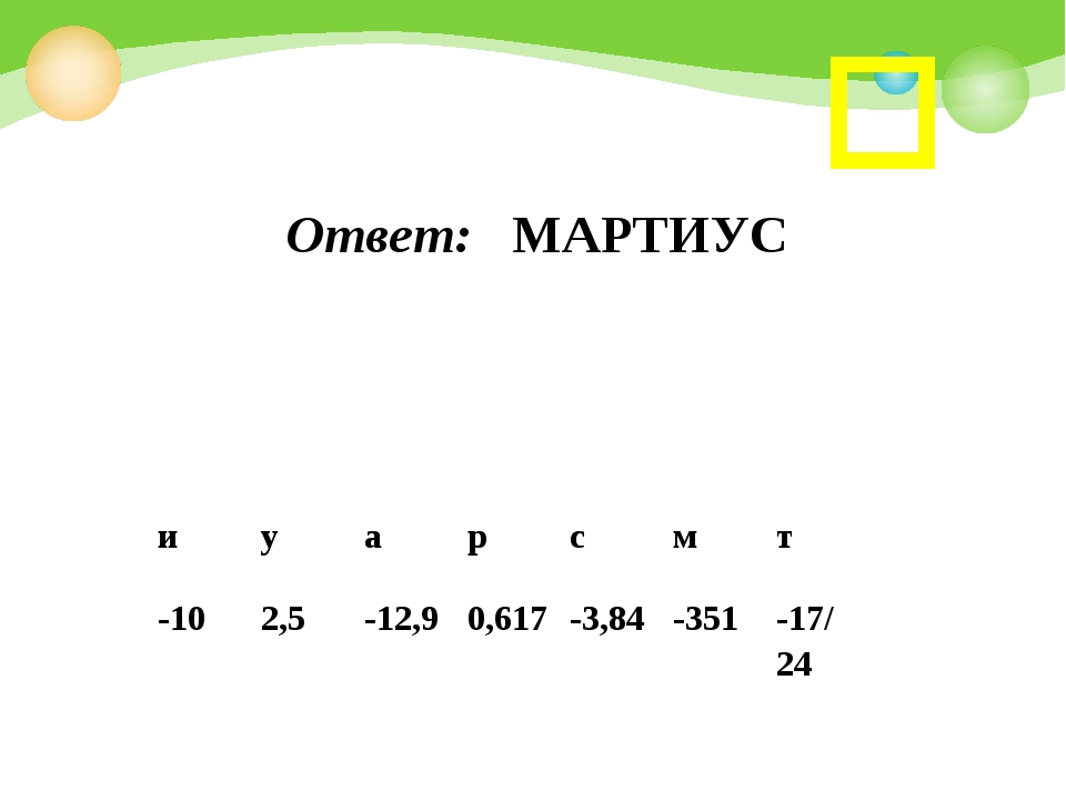 Ответ: МАРТИУС иуарсмт -102,5-12,90,617-3,84-351-17/ 24
