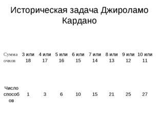 Историческая задача Джироламо Кардано Сумма очков 3 или 184 или 175 или 16