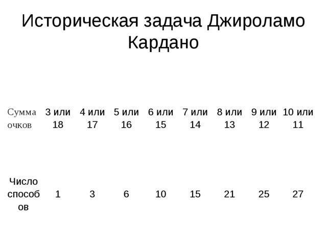 Историческая задача Джироламо Кардано Сумма очков 3 или 184 или 175 или 16...