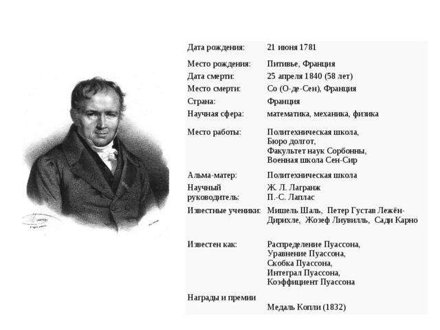 Симео́н Дени́ Пуассо́н Дата рождения:21 июня1781 Место рождения:Питивье,...