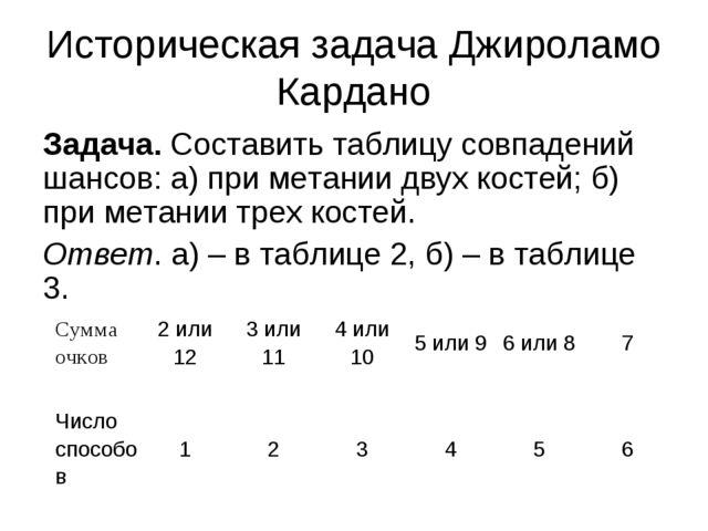 Историческая задача Джироламо Кардано Задача. Составить таблицу совпадений ша...