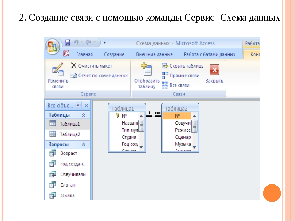 2. Создание связи с помощью команды Сервис- Схема данных