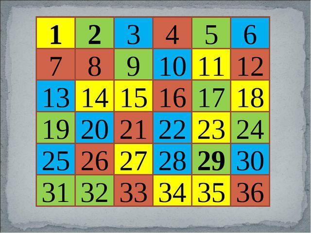 1 7 13 19 25 26 20 14 8 2 31 32 3 4 5 6 12 11 10 9 15 16 17 18 24 23 22 21 27...