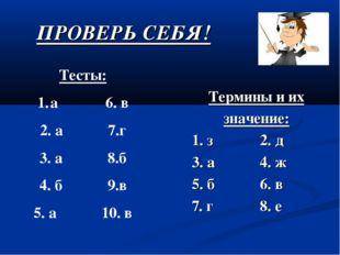 ПРОВЕРЬ СЕБЯ! Термины и их значение: 1. з2. д 3. а4. ж 5. б6. в 7. г8