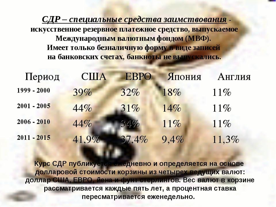 СДР – специальные средства заимствования - искусственное резервное платежное...
