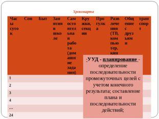 Хронокарта ·УУД - планирование - определение последовательности промежуточны