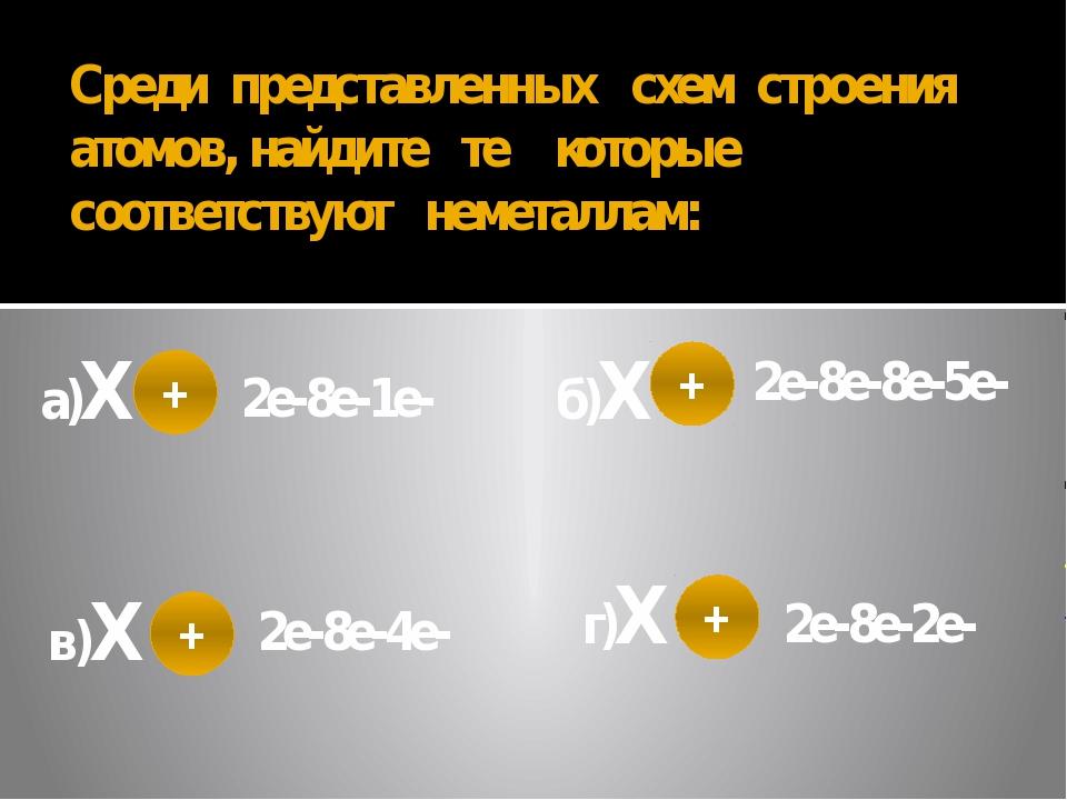 Среди представленных схем строения атомов, найдите те которые соответствуют н...