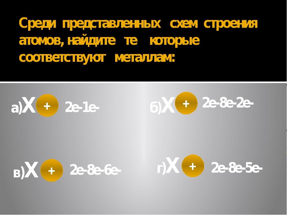 Среди представленных схем строения атомов, найдите те которые соответствуют м...