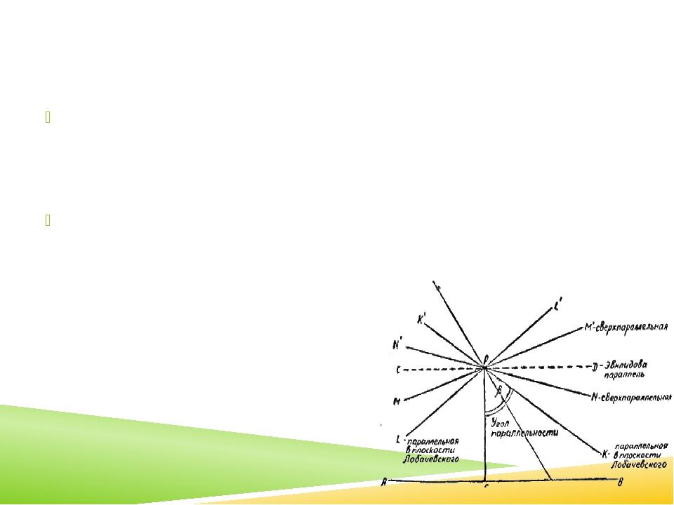 Отправным пунктом геометрии Лобачевского послужилV постулат Евклида— аксиом...