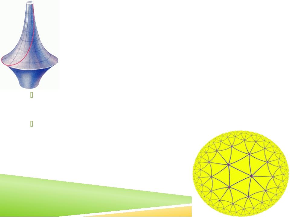 Послесловие ВЫВОД: Геометрия Лобачевского отличается от евклидовой лишь в одн...
