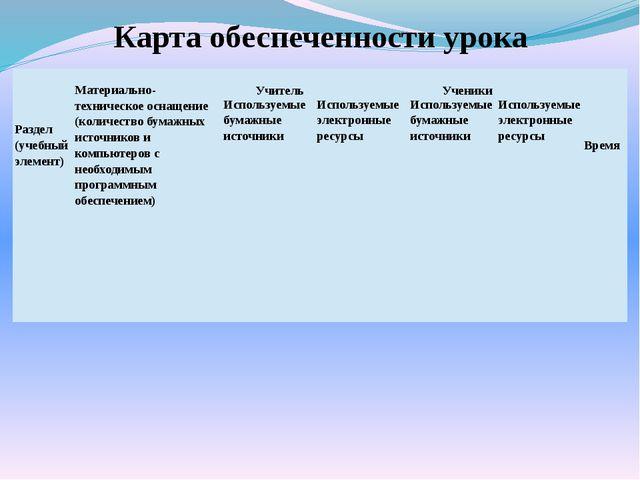 Карта обеспеченности урока Раздел (учебный элемент) Материально-техническое о...