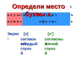 согласный глухой [x] твёрдый согласный глухой мягкий [x'] Звуки: Определи мес