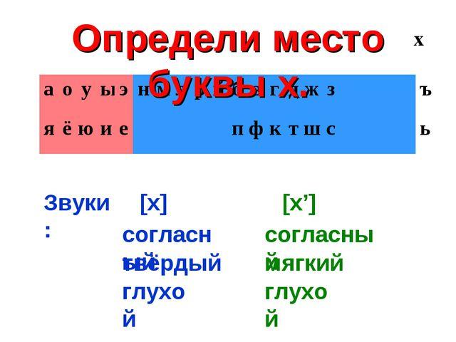 согласный глухой [x] твёрдый согласный глухой мягкий [x'] Звуки: Определи мес...