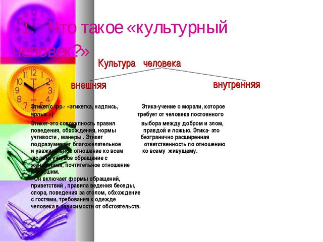 Культура человека внешняя внутренняя Этикет(с фр.- «этикетка, надпись, Этика...