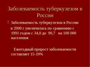 Заболеваемость туберкулезом в России Заболеваемость туберкулезом в России в 2