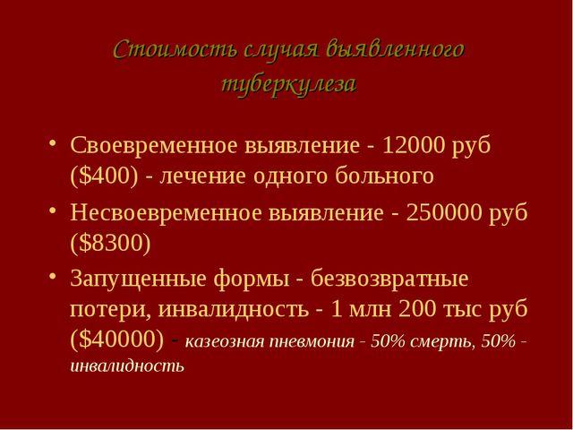 Стоимость случая выявленного туберкулеза Своевременное выявление - 12000 руб...