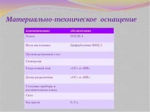 Материально-техническое оснащение наименование обозначение Плита ПЭСМ-4 Весы