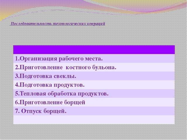 Последовательность технологических операций 1.Организация рабочего места. 2....