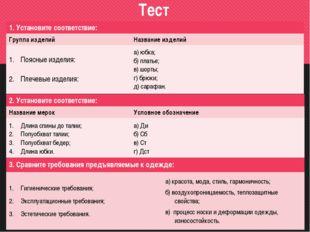 Тест 1. Установите соответствие: Группа изделийНазвание изделий Поясные изд