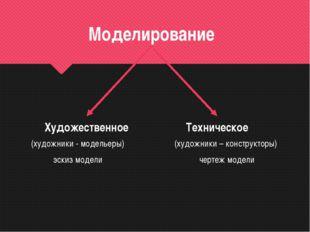 Моделирование Художественное (художники - модельеры) эскиз модели Техническое