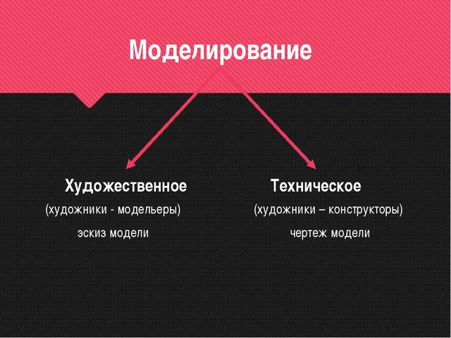 Моделирование Художественное (художники - модельеры) эскиз модели Техническое...