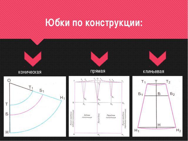 Юбки по конструкции: прямая клиньевая коническая