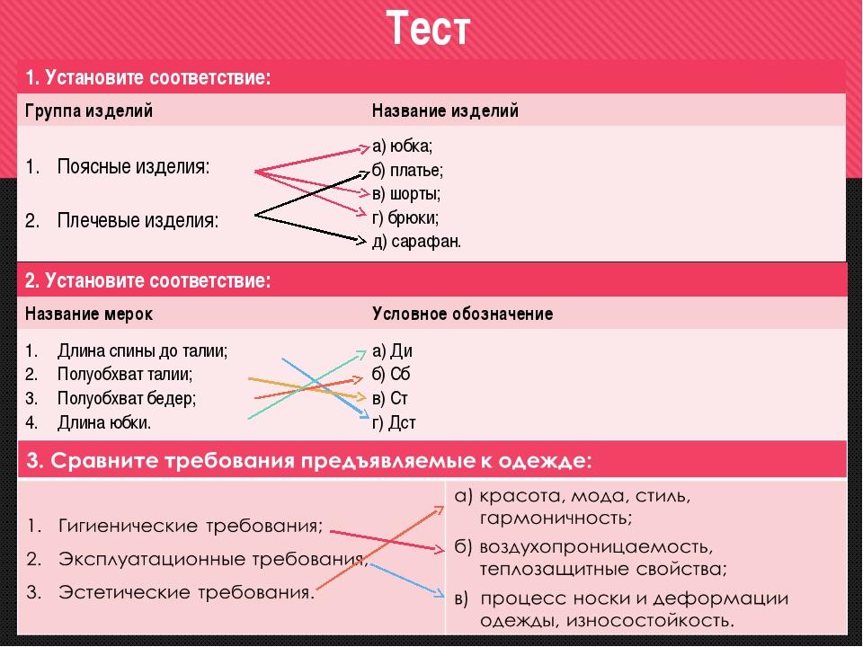 Тест 1. Установите соответствие: Группа изделийНазвание изделий Поясные изд...