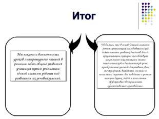 Мы показали возможности уроков литературного чтения в решении задач общего ра
