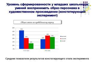 Общие итоги по проведенному опросу Средние показатели результатов констатирую