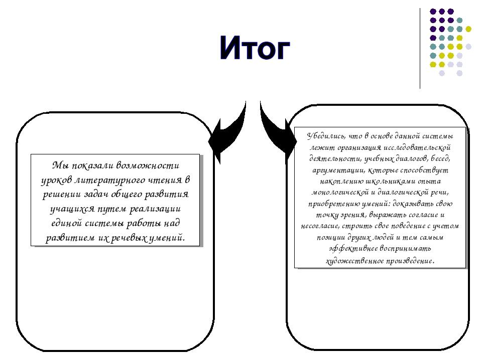 Мы показали возможности уроков литературного чтения в решении задач общего ра...