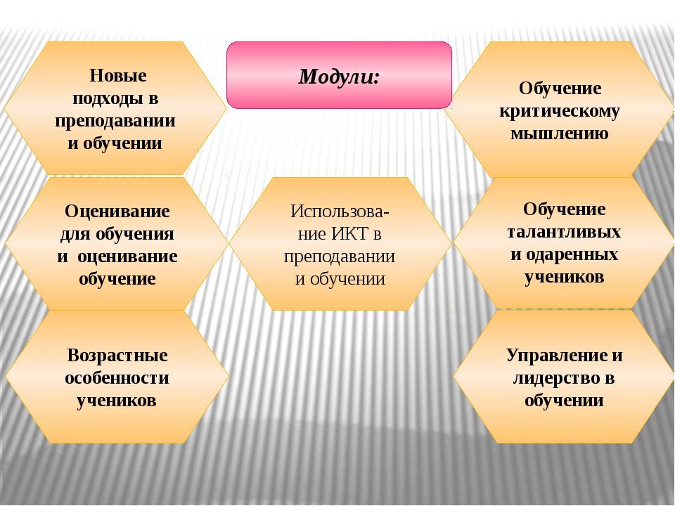 Использова-ние ИКТ в преподавании и обучении Оценивание для обучения и оценив...