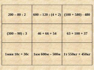 Е г и п е т 1т 550кг + 450кг 1км 600м – 500м 1мин 10с + 30с 63 + 100 + 37 46