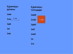 Единицы площади 1мм2 1см2 1дм2 1м2 1км2 1а 1га 1 см2 Единицы длины 1мм 1см 1д