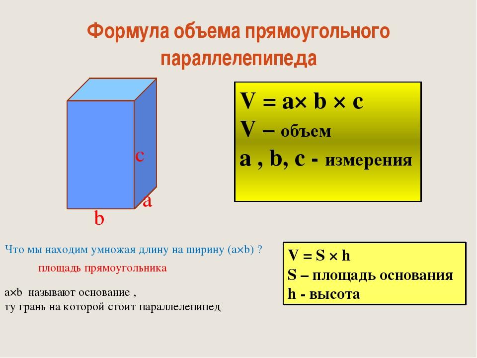 Формула объема прямоугольного параллелепипеда аааааа с b а V = a× b × c V – о...