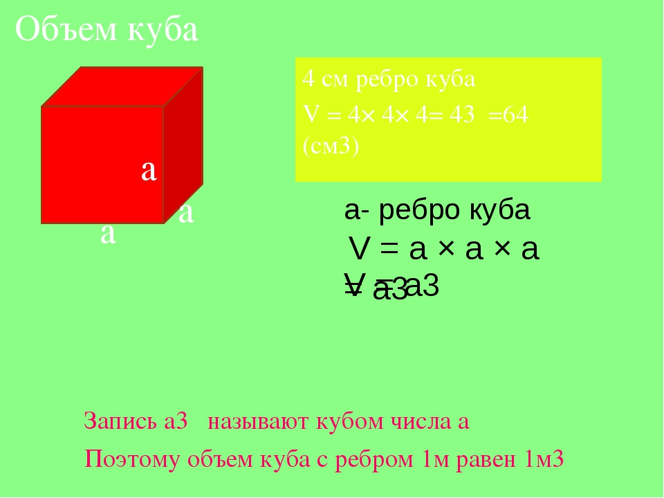 Объем куба а а а 4 см ребро куба V = 4× 4× 4= 43 =64 (см3) Запись a3 называют...