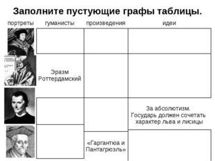 Заполните пустующие графы таблицы. портретыгуманистыпроизведенияидеи Тома