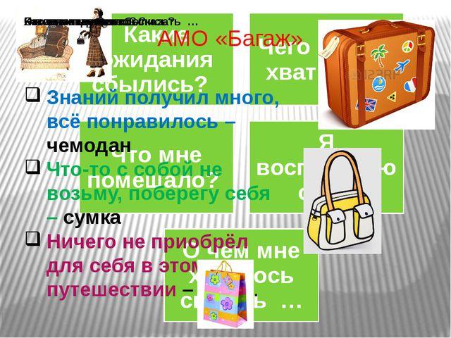 АМО «Багаж» Знаний получил много, всё понравилось – чемодан Что-то с собой не...