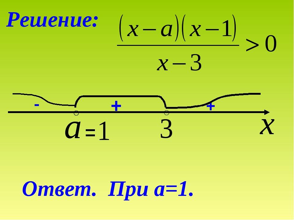 Решение: + = + - Ответ. При а=1.