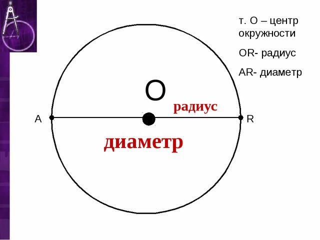 О R т. О – центр окружности ОR- радиус АR- диаметр радиус диаметр А