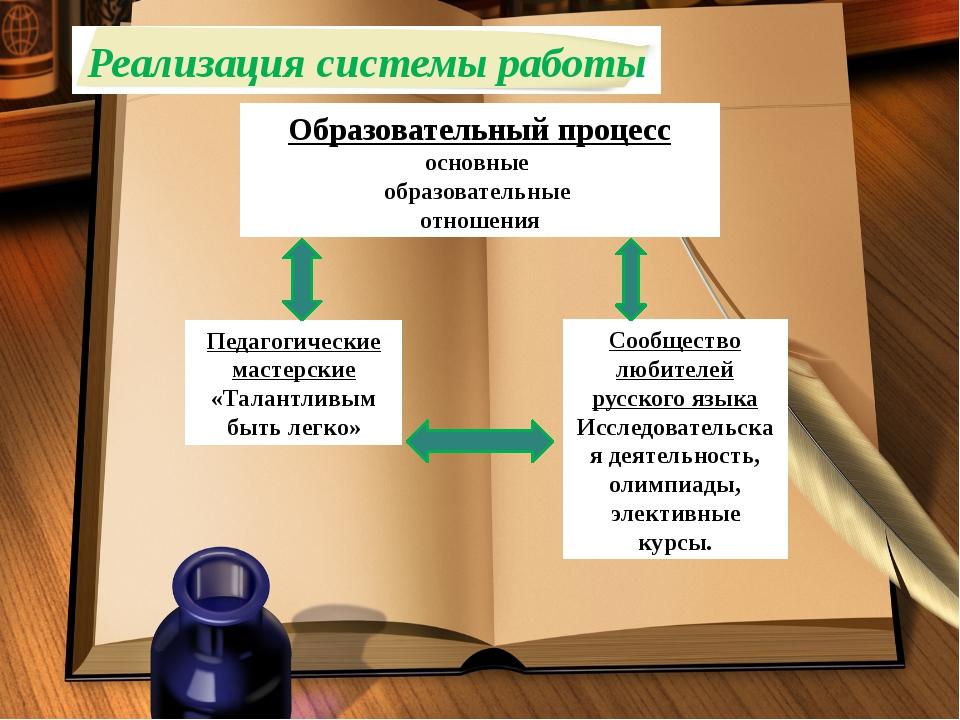Реализация системы работы Образовательный процесс основные образовательные от...
