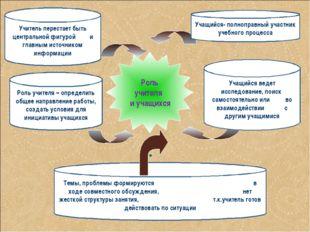 Темы, проблемы формируются в ходе совместного обсуждения, нет жесткой структу