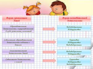 Формы организации детей Формы познавательной деятельности Образовательная де