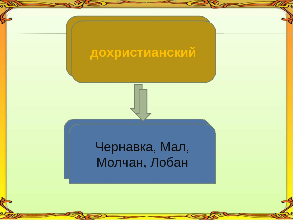 По внешним признакам Крепыш, Хромой, Косой, Милава дохристианский Чернавка, М...