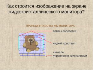 Как строится изображение на экране жидкокристаллического монитора?