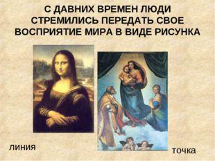 С ДАВНИХ ВРЕМЕН ЛЮДИ СТРЕМИЛИСЬ ПЕРЕДАТЬ СВОЕ ВОСПРИЯТИЕ МИРА В ВИДЕ РИСУНКА